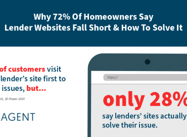 Why 72% Of Homeowners Say Lender Websites Fall Short & How To Solve It