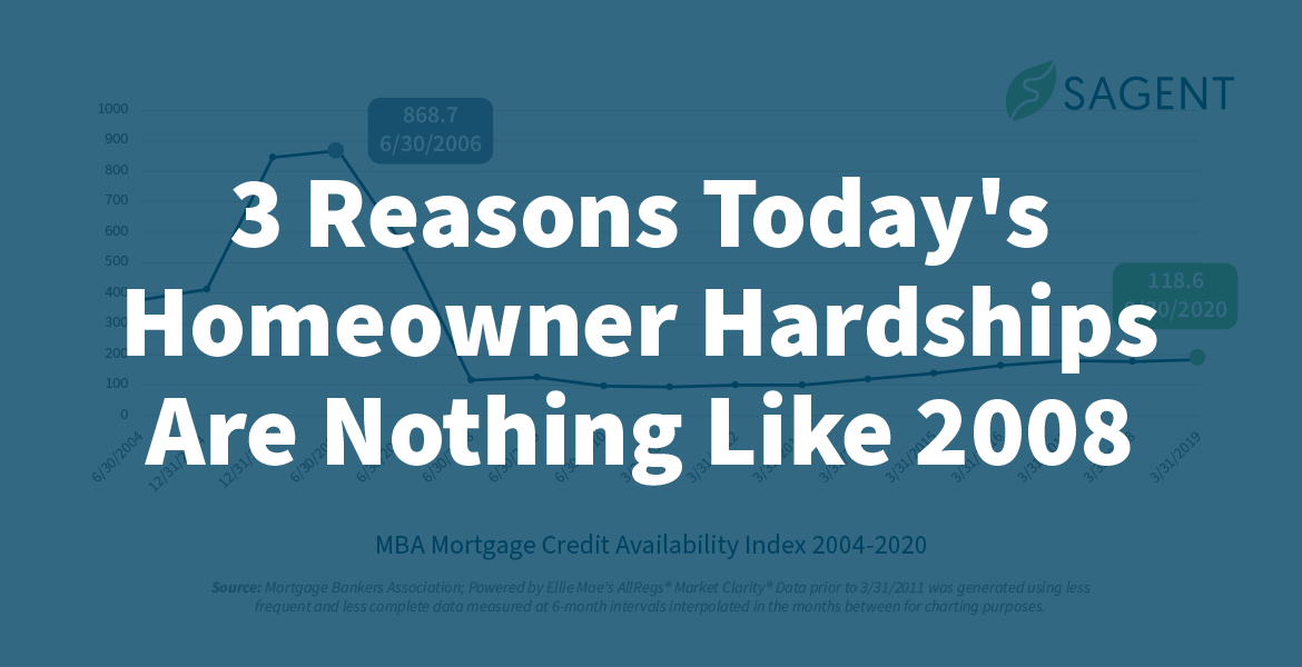 3 Reasons Today's Homeowner Hardships Are Nothing Like 2008